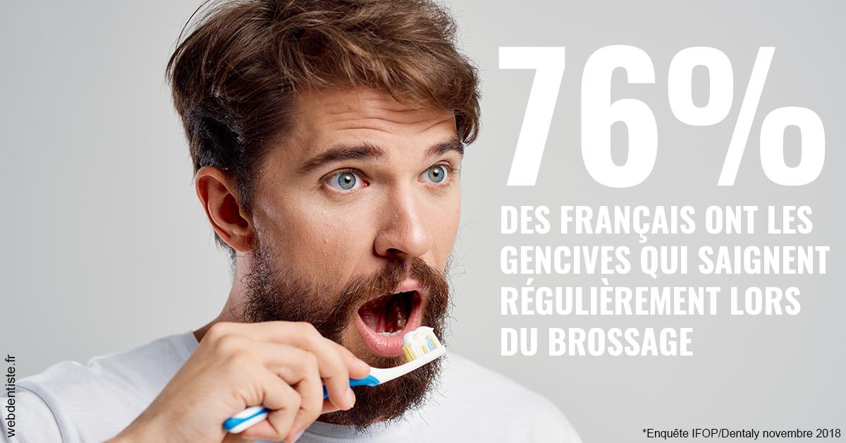 https://www.dentistes-haut-lac.ch/76% des Français 2
