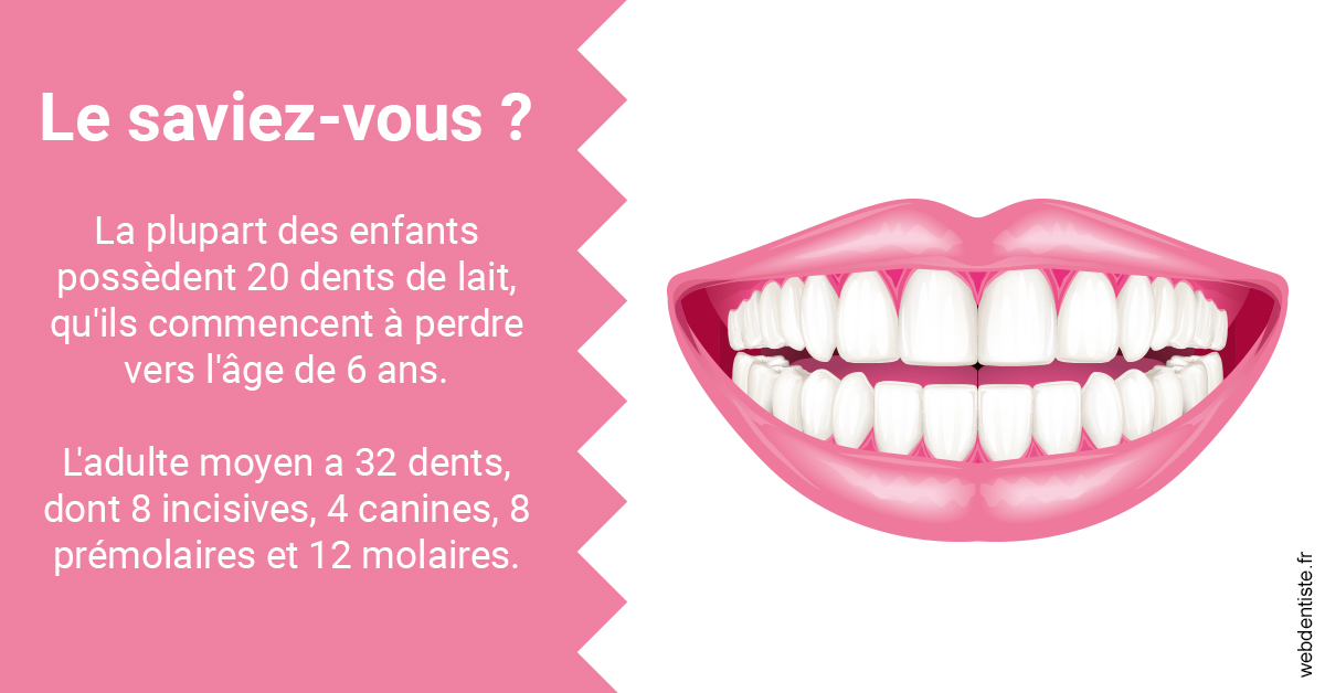 https://www.dentistes-haut-lac.ch/Dents de lait 2